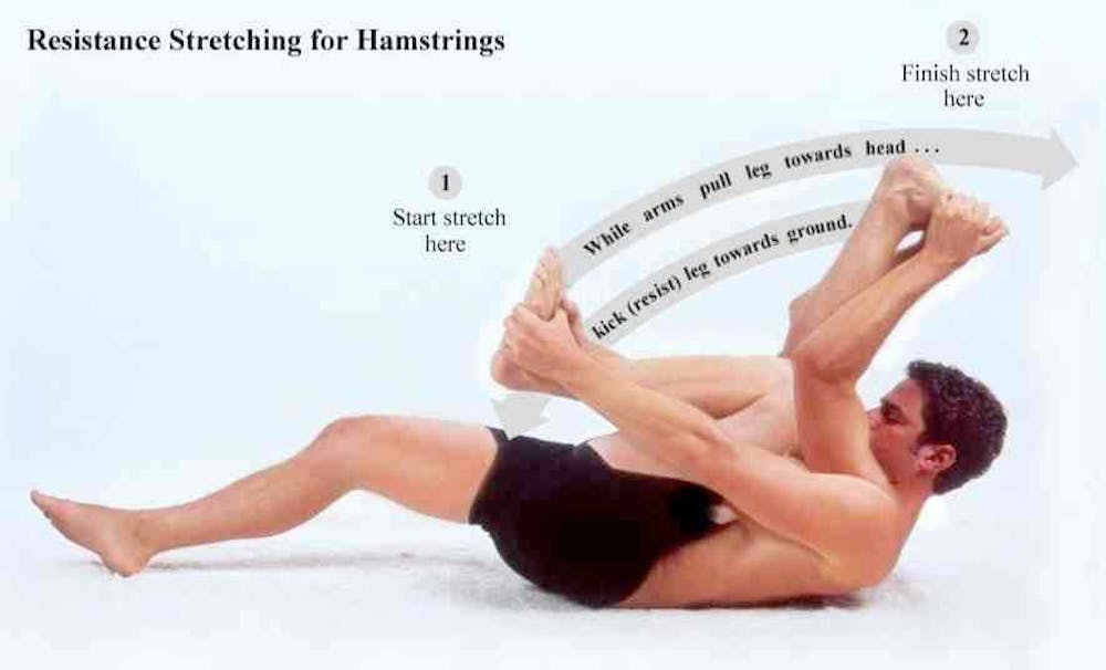 Resistance Stretching the hamstrings